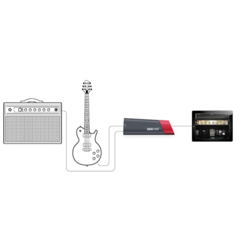 Line 6 Sonic Port iOS Guitar System for iPhone & iPad